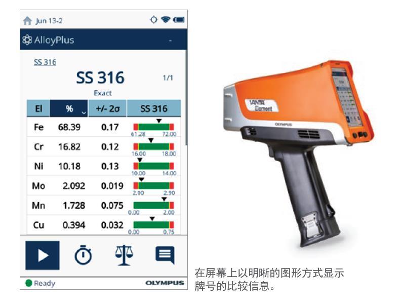 vanta element 手持式合金分析仪.jpg